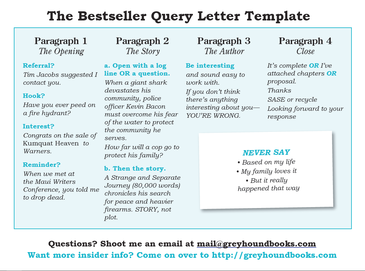 bestseller query template